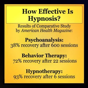 hypnosis effective